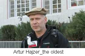 artur-hajzer_the-oldest-280-new
