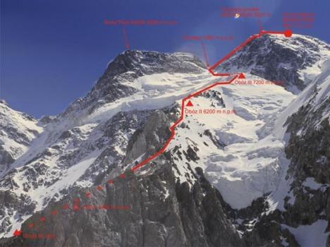 trasa-zima-broad-peak
