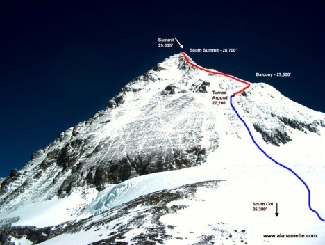 everest-route-from-south-col