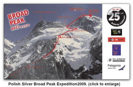 Broad Peak _ Pawłowski 2009 New