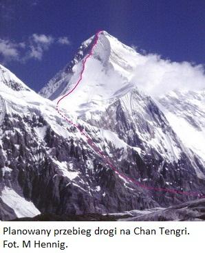 Chan Tengri plan drogi na szczyt