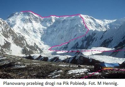 Pik Pobiedy - plan drogi na szczyt
