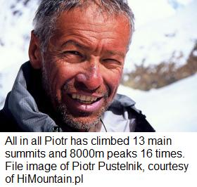 Piotr Pustelnik