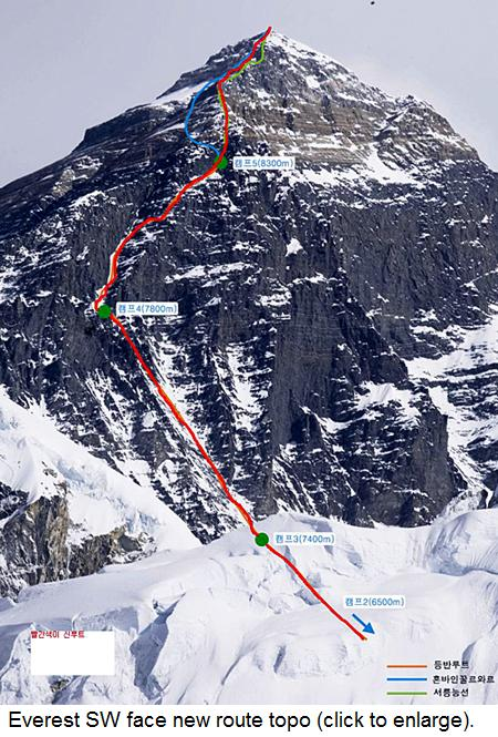 Route Topo Everest-sw-face-new-route-topo.jpg