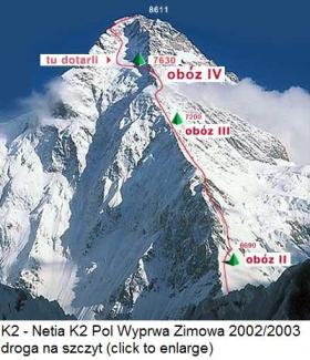 K2 - Netia K2 Pol Wyprwa Zimowa 2002_2003